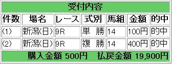 100502jra